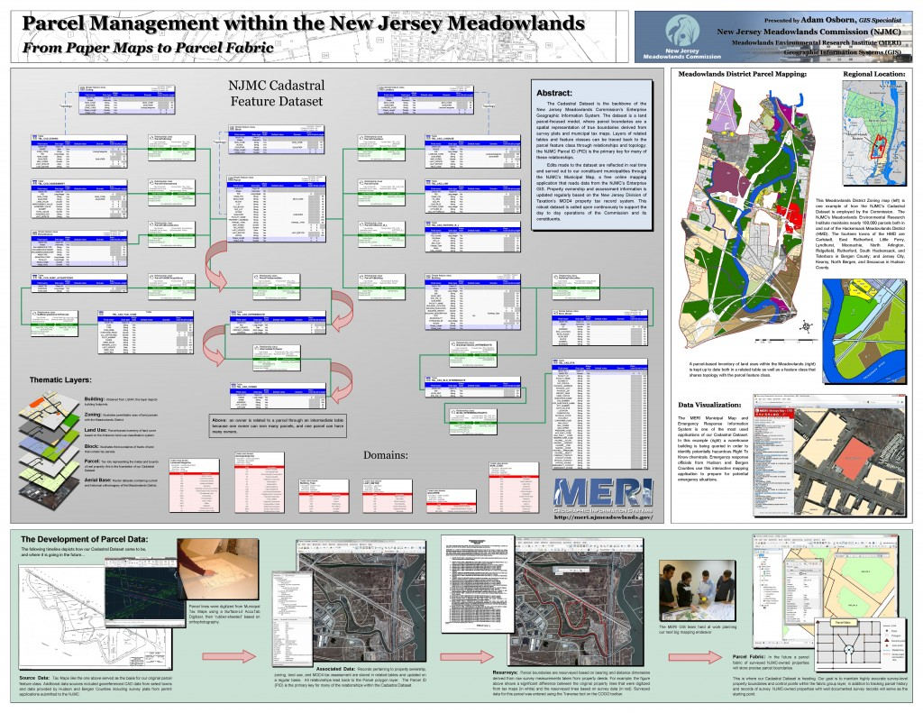 NJMC_Parcel_Management_2012